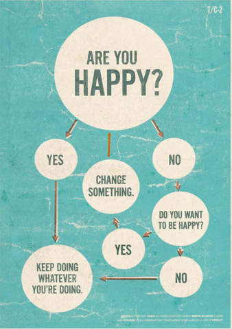 Quote: Are you Happy?