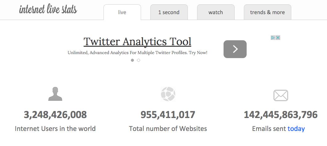 Internet Live Stats