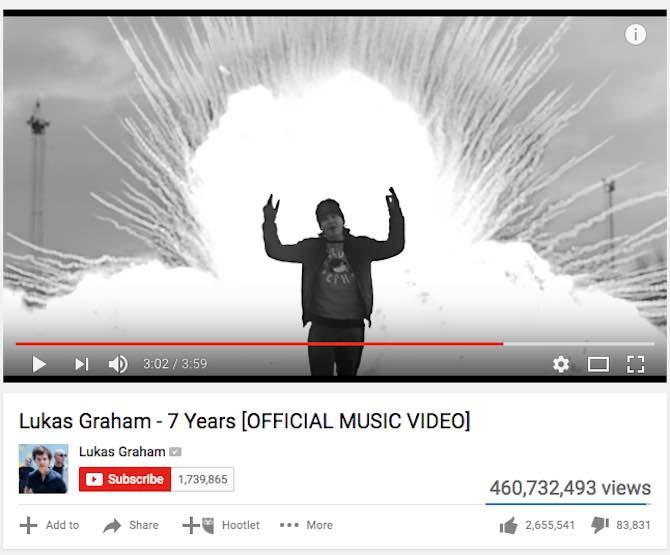 Music Video: Lukas Graham – 7 Years
