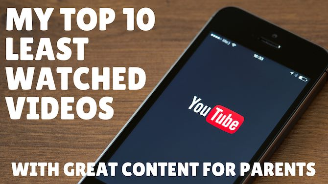 My top 10 least watched Vlogs with important content