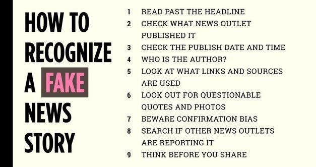 How To Recognize A Fake News Story